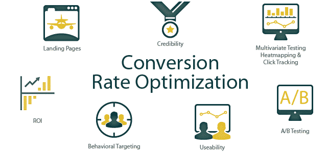 conversion-rate-optimisation