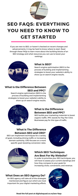 SEO FAQS: EVERYTHING YOU NEED TO KNOW TO GET STARTED